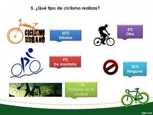 ¿qué usos le das a la bici?