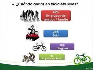 ¿Con quién usas la bici?