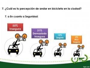 ¿Es seguro andar en bici?