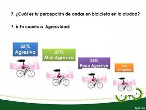 ¿Percibes agresividad al usar la bici?