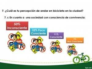 ¿Hay conciencia vial en Guayaquil?