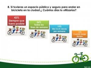Espacios públicos seguros benefician el uso de la bici?